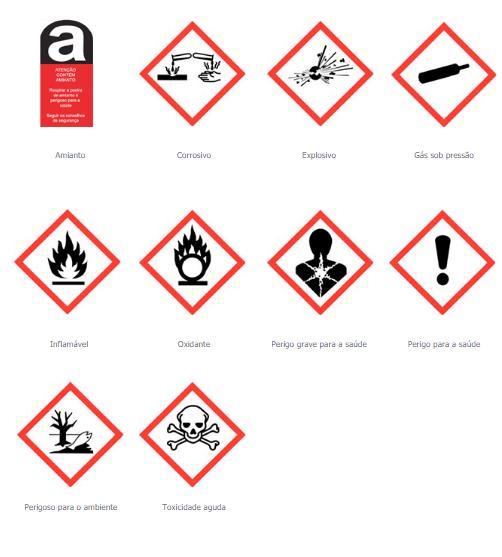 sinalização de segurança - Sinalização de perigo